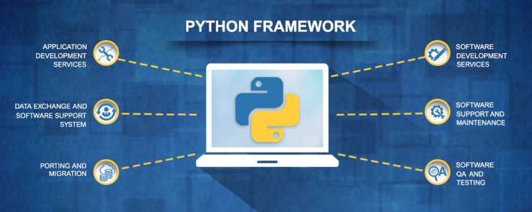 1-3-Tips-to-Hire-a-Talented-Python-Developer.jpg
