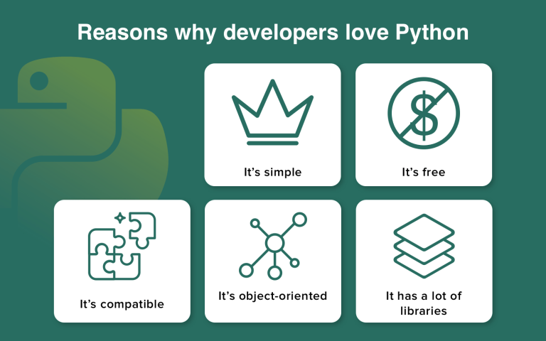 Reasons-why-developers-love-Python.png